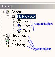 Account and Folders